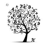 Common Core Math ParentWorkshop